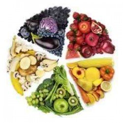 fruits-and-vegetables 4 merides